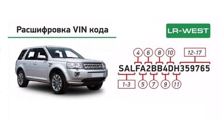 Расшифровка VIN номеров Land Rover